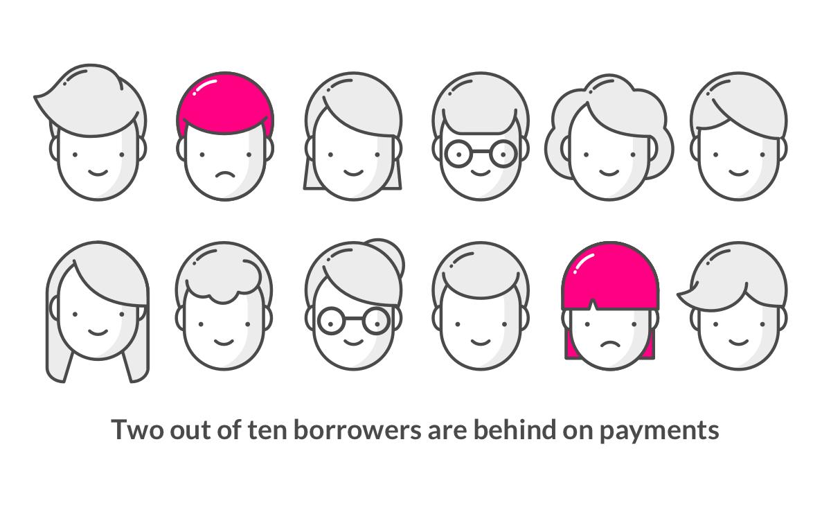 student-loan-default-lemonade-blog